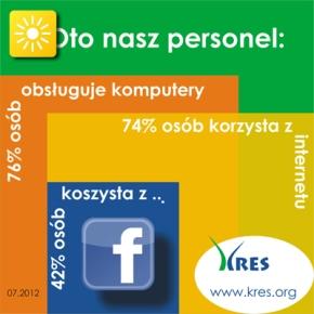 info-kres